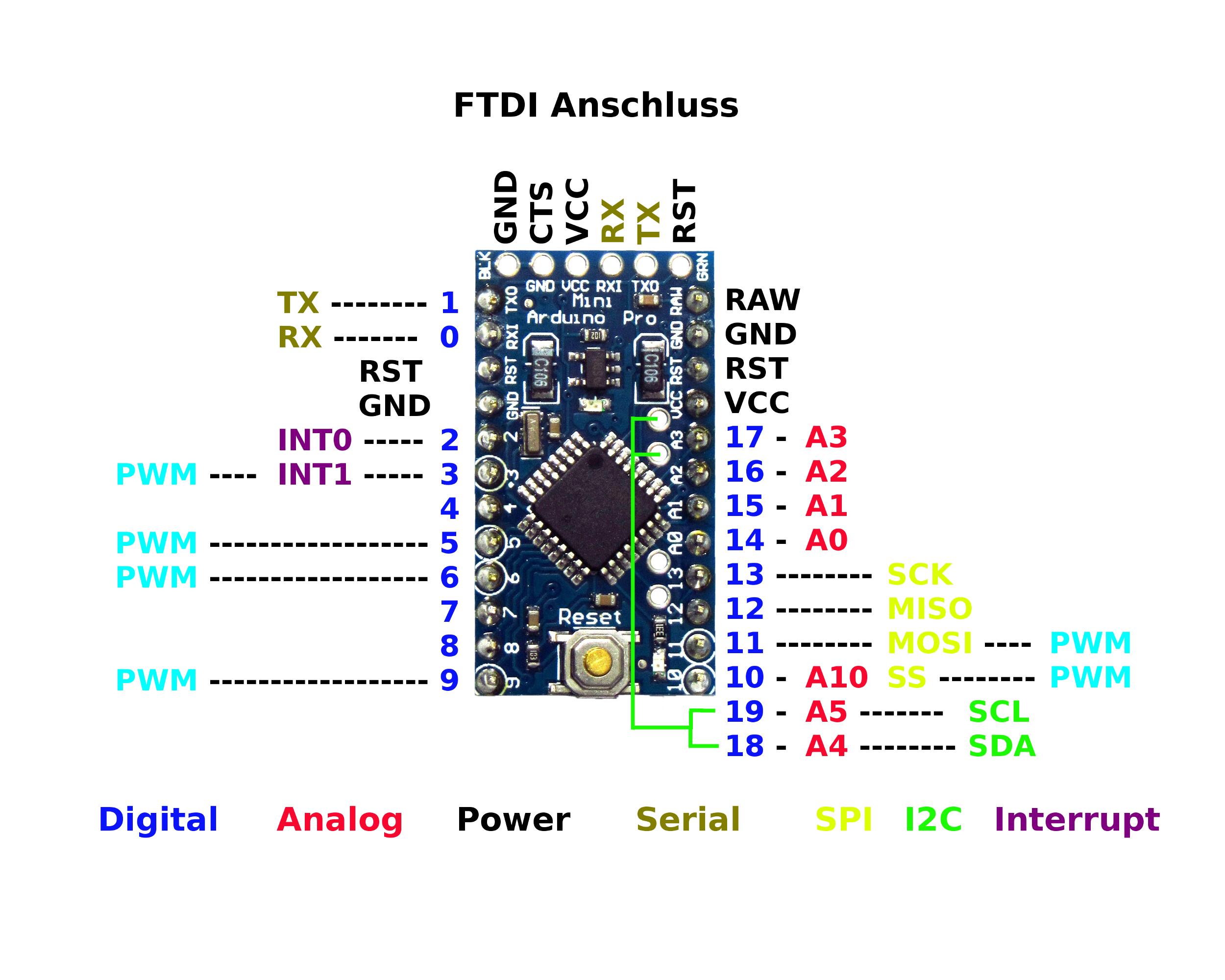 Arduino pro mini projekte